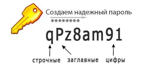 символьный набор