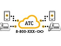 личный кабинет Облачной АТС Билайн