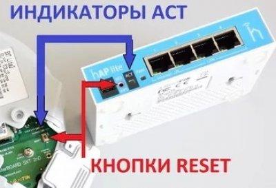 Индикатор ACT на роутере Микротик