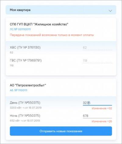 Личные данные на сайте pesc.ru
